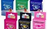 Браслет для беременных от тошноты