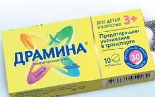 Таблетки от тошноты драмина
